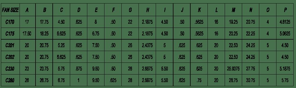C Series - Square Flange Plug Fan Chart