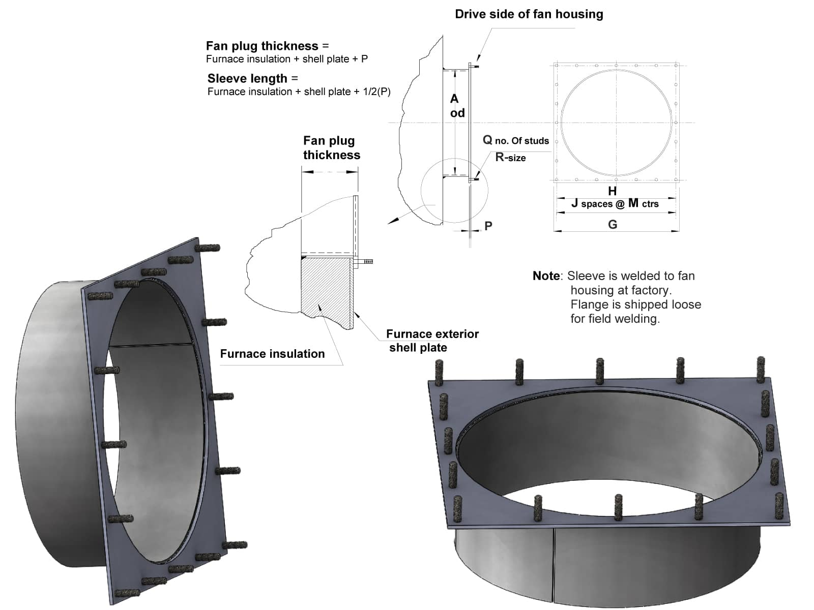 FHD Housing Mounting Sleeve
